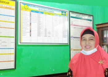 Komariyah, S.Pd, kepala sekolah SD Al Amin Pumpungan Surabaya